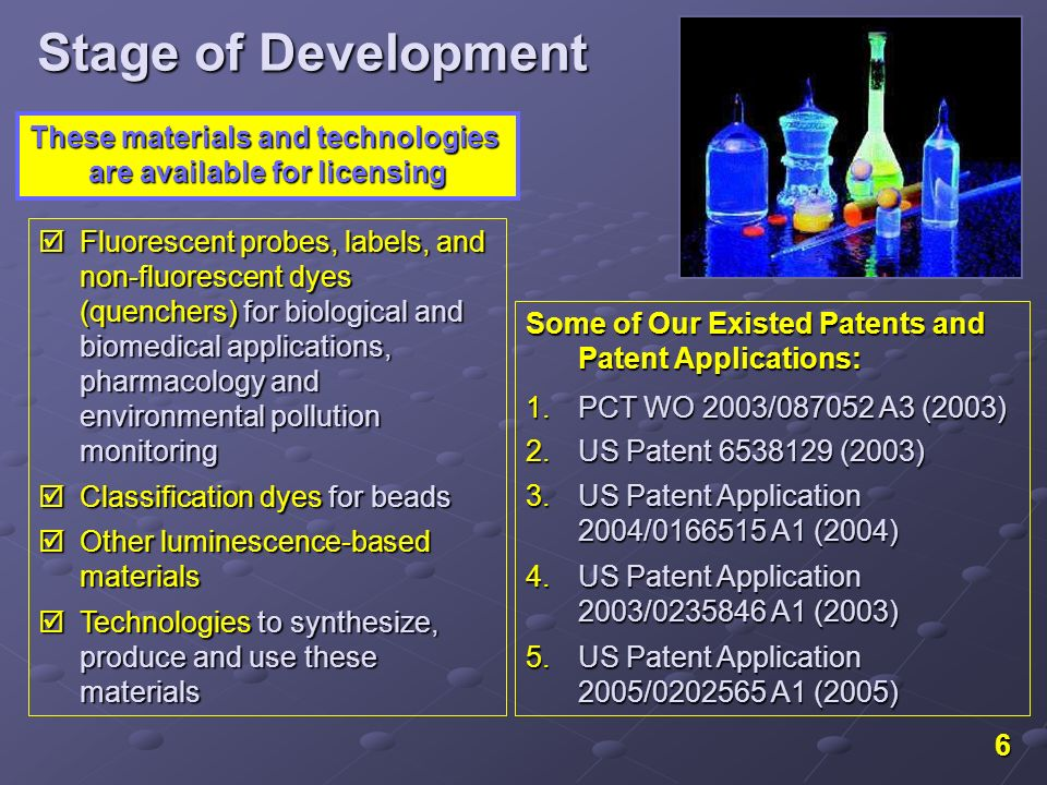 6 These materials and technologies are available for licensing Fluorescent probes, labels, and non-fluorescent dyes (quenchers) for biological and biomedical applications, pharmacology and environmental pollution monitoring Fluorescent probes, labels, and non-fluorescent dyes (quenchers) for biological and biomedical applications, pharmacology and environmental pollution monitoring Classification dyes for beads Classification dyes for beads Other luminescence-based materials Other luminescence-based materials Technologies to synthesize, produce and use these materials Technologies to synthesize, produce and use these materials Some of Our Existed Patents and Patent Applications: 1.PCT WO 2003/087052 A3 (2003) 2.US Patent 6538129 (2003) 3.US Patent Application 2004/0166515 A1 (2004) 4.US Patent Application 2003/0235846 A1 (2003) 5.US Patent Application 2005/0202565 A1 (2005) Stage of Development