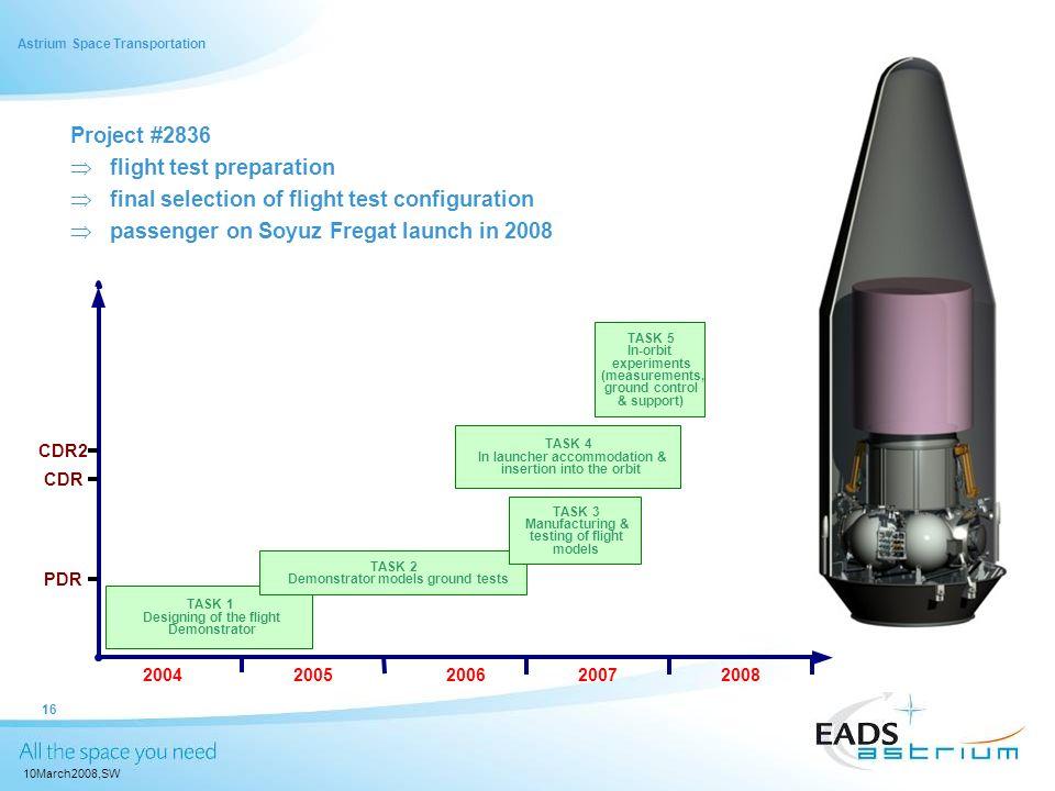 Astrium Space Transportation 10March2008,SW 16 Project #2836 flight test preparation final selection of flight test configuration passenger on Soyuz F