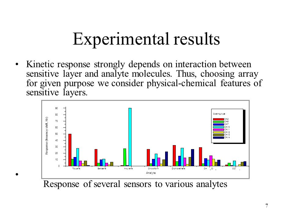 7 Experimental results Kinetic response strongly depends on interaction between sensitive layer and analyte molecules.