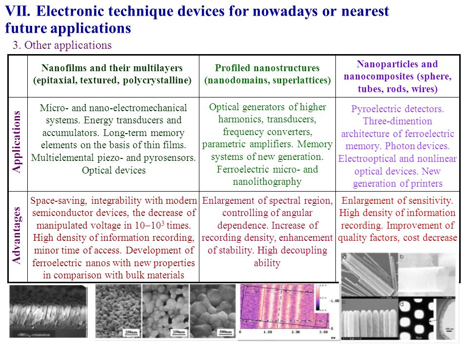 VII. Electronic technique devices for nowadays or nearest future applications 3. Other applications Enlargement of sensitivity. High density of inform