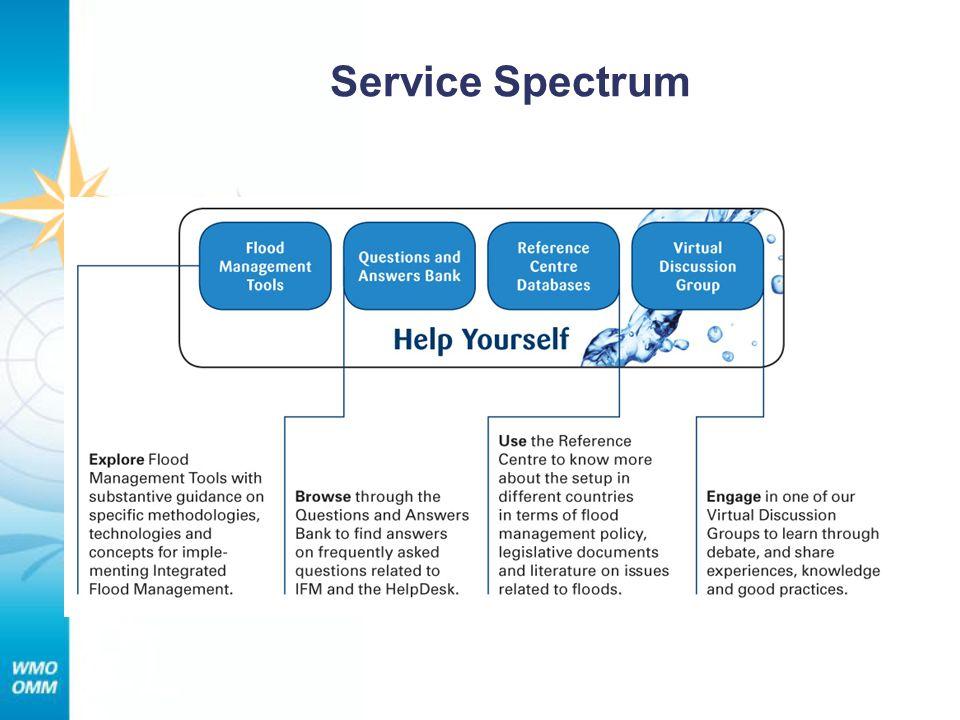 Service Spectrum