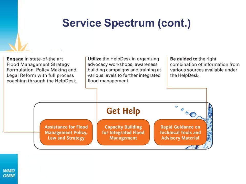 Service Spectrum (cont.)