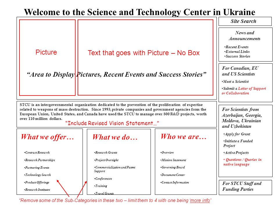 Welcome to the Science and Technology Center in Ukraine Area to Display Pictures, Recent Events and Success Stories STCU is an intergovernmental organization dedicated to the prevention of the proliferation of expertise related to weapons of mass destruction.