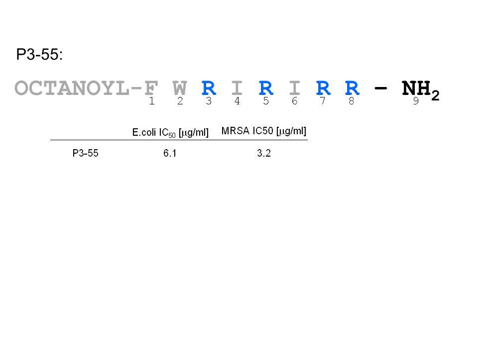 OCTANOYL-F W R I R I R R – NH 2 1 2 3 4 5 6 7 8 9 P3-55: