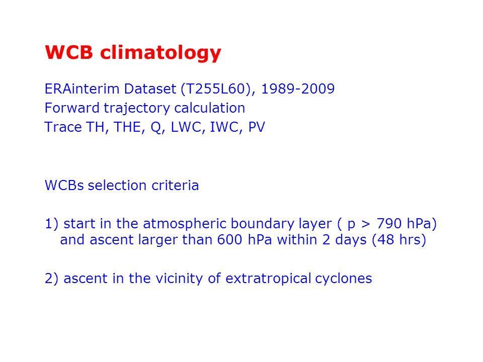 WCB climatology ERAinterim Dataset (T255L60), 1989-2009 Forward trajectory calculation Trace TH, THE, Q, LWC, IWC, PV WCBs selection criteria 1) start