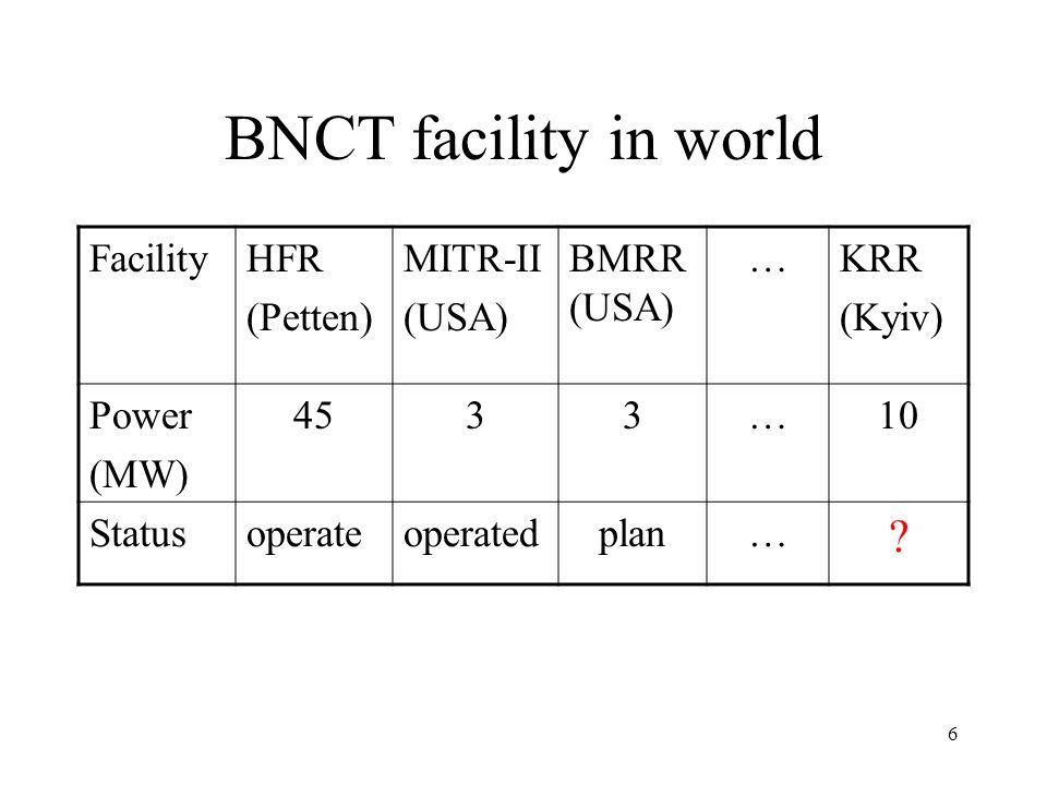 6 BNCT facility in world FacilityHFR (Petten) MITR-II (USA) BMRR (USA) …KRR (Kyiv) Power (MW) 4533…10 Statusoperateoperatedplan… ?