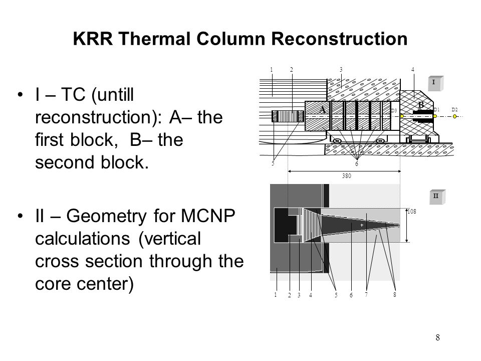 8 KRR Thermal Column Reconstruction I – TC (untill reconstruction): A– the first block, B– the second block. II – Geometry for MCNP calculations (vert