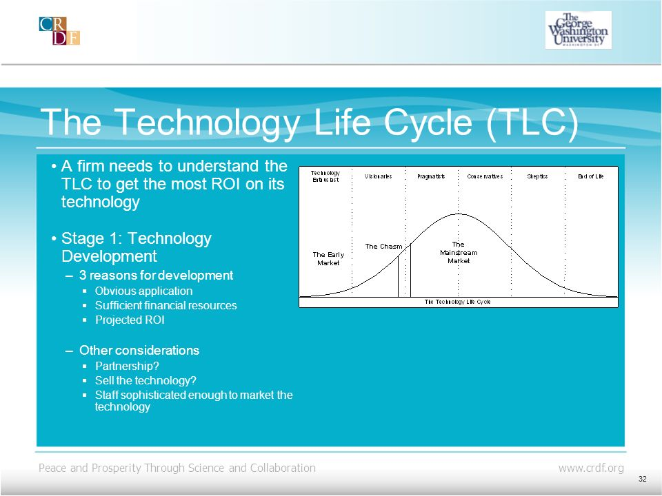 Peace and Prosperity Through Science and Collaboration www.crdf.org The Technology Life Cycle (TLC) A firm needs to understand the TLC to get the most