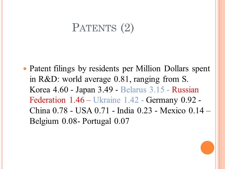 Patent filings by residents per Million Dollars spent in R&D: world average 0.81, ranging from S.