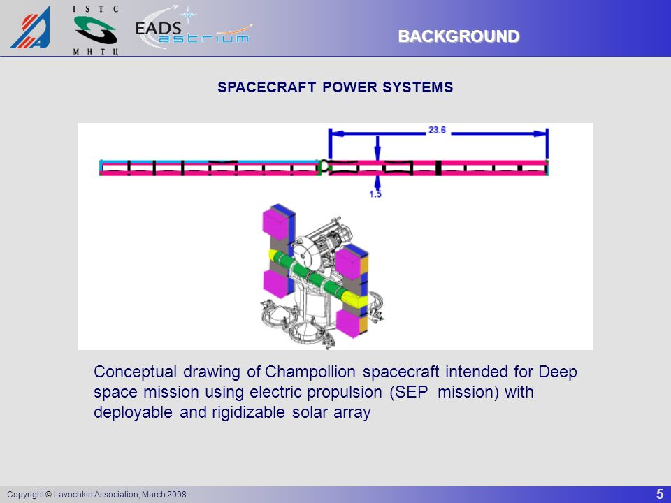 5 Copyright © Lavochkin Association, March 2008 BACKGROUND BACKGROUND SPACECRAFT POWER SYSTEMS Conceptual drawing of Champollion spacecraft intended f