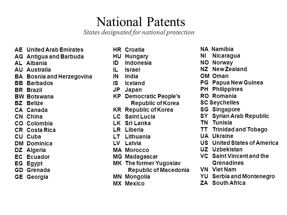 National Patents AEUnited Arab Emirates AGAntigua and Barbuda AL Albania AUAustralia BABosnia and Herzegovina BBBarbados BRBrazil BWBotswana BZBelize