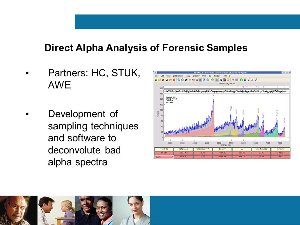 Direct Alpha Analysis of Forensic Samples Partners: HC, STUK, AWE Development of sampling techniques and software to deconvolute bad alpha spectra