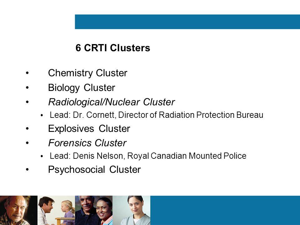 6 CRTI Clusters Chemistry Cluster Biology Cluster Radiological/Nuclear Cluster Lead: Dr.