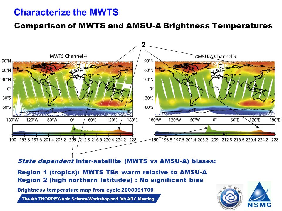 Slide 11 The 4th THORPEX-Asia Science Workshop and 9th ARC Meeting Comparison of MWTS and AMSU-A Brightness Temperatures State dependent inter-satellite (MWTS vs AMSU-A) biases: Region 1 (tropics): MWTS TBs warm relative to AMSU-A Region 2 (high northern latitudes) : No significant bias Brightness temperature map from cycle 2008091700 Characterize the MWTS 1 2