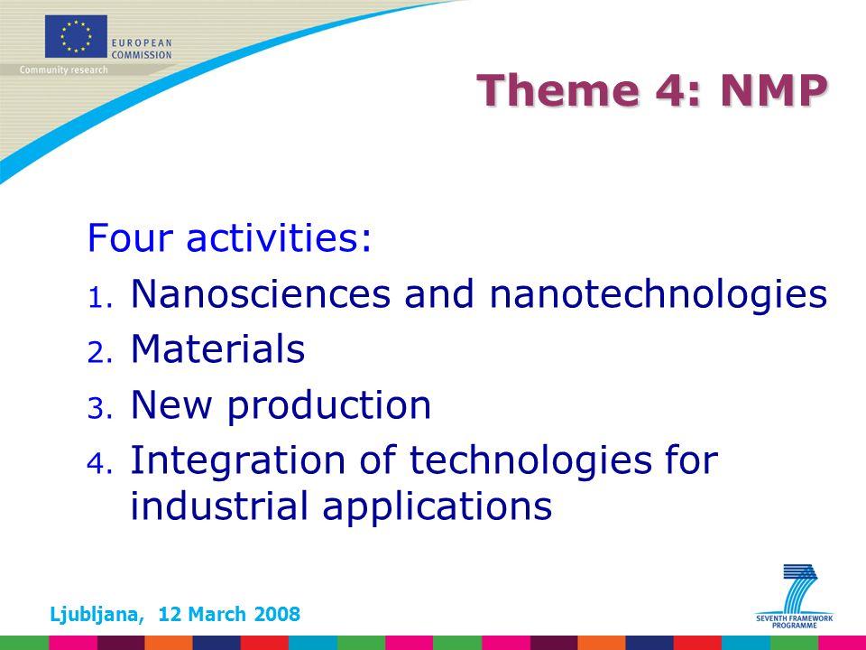 Ljubljana, 12 March 2008 Four activities: 1. Nanosciences and nanotechnologies 2.