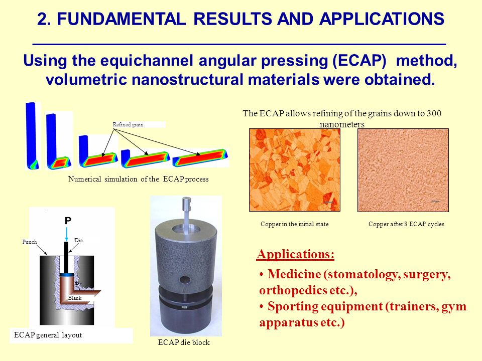 Using the equichannel angular pressing (ECAP) method, volumetric nanostructural materials were obtained.