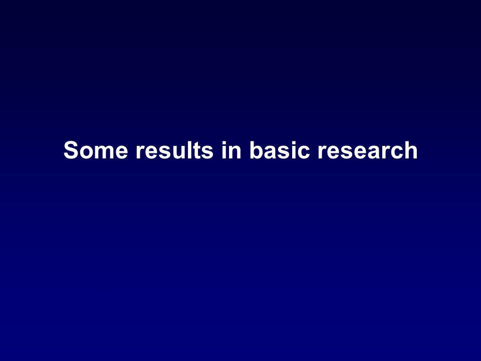 Some results in basic research