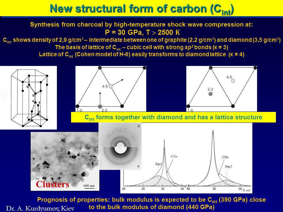 New structural form of carbon (С int ) Synthesis from charcoal by high-temperature shock wave compression at: Р = 30 GPа, Т 2500 К С int shows density of 2,9 g/cm 3 – intermediate between one of graphite (2,2 g/cm 3 ) and diamond (3,5 g/cm 3 ) The basis of lattice of С int – cubic cell with strong sp 2 bonds (к = 3) Lattice of С int (Cohen model of Н-6) easily transforms to diamond lattice (к = 4) С int forms together with diamond and has a lattice structure Prognosis of properties: bulk modulus is expected to be С int (390 GPа) close to the bulk modulus of diamond (440 GPа) Clusters Dr.