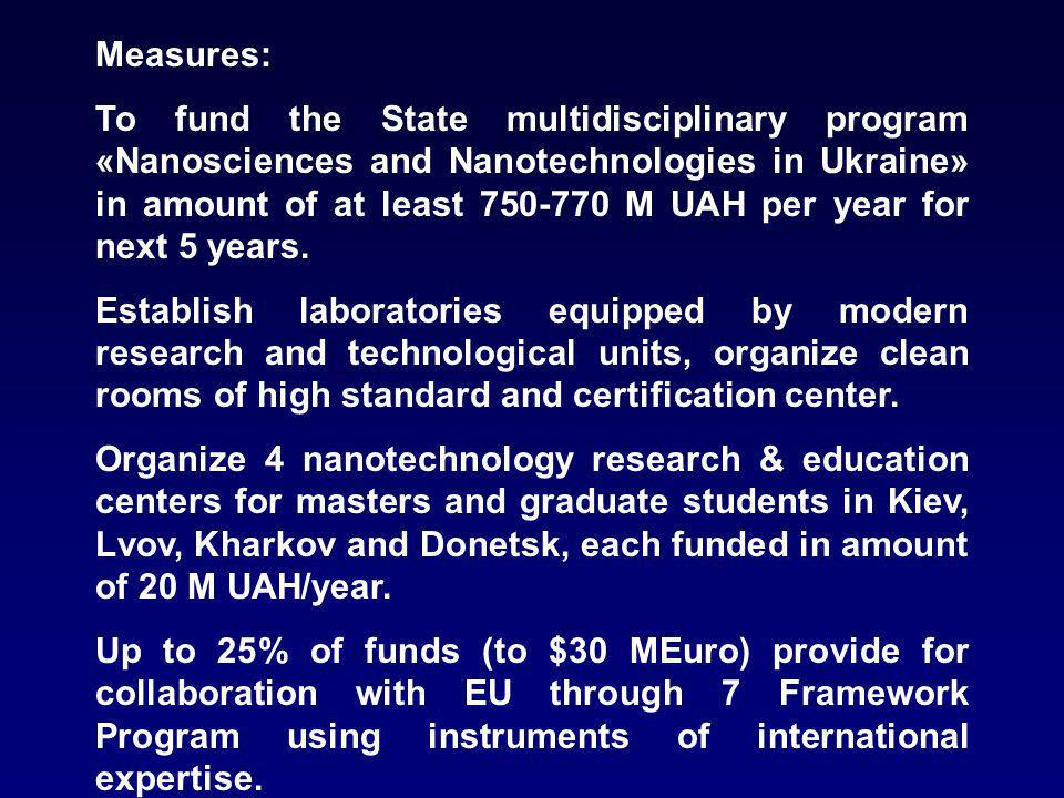 Measures: To fund the State multidisciplinary program «Nanosciences and Nanotechnologies in Ukraine» in amount of at least 750-770 M UAH per year for next 5 years.