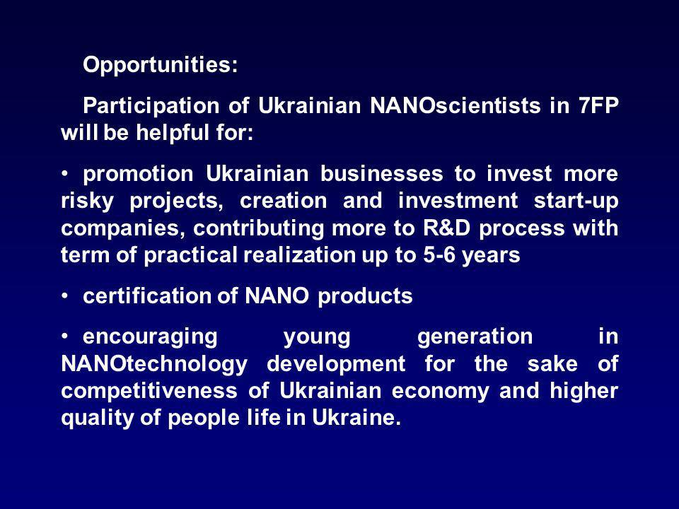 Opportunities: Participation of Ukrainian NANOscientists in 7FP will be helpful for: promotion Ukrainian businesses to invest more risky projects, creation and investment start-up companies, contributing more to R&D process with term of practical realization up to 5-6 years certification of NANO products encouraging young generation in NANOtechnology development for the sake of competitiveness of Ukrainian economy and higher quality of people life in Ukraine.
