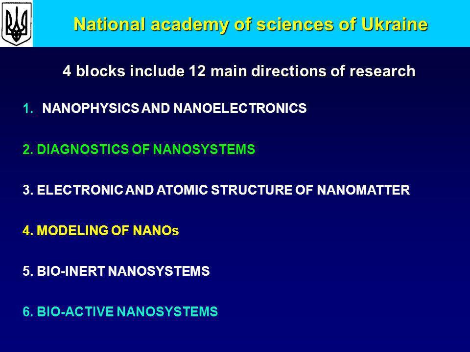 1.NANOPHYSICS AND NANOELECTRONICS 2.DIAGNOSTICS OF NANOSYSTEMS 3.