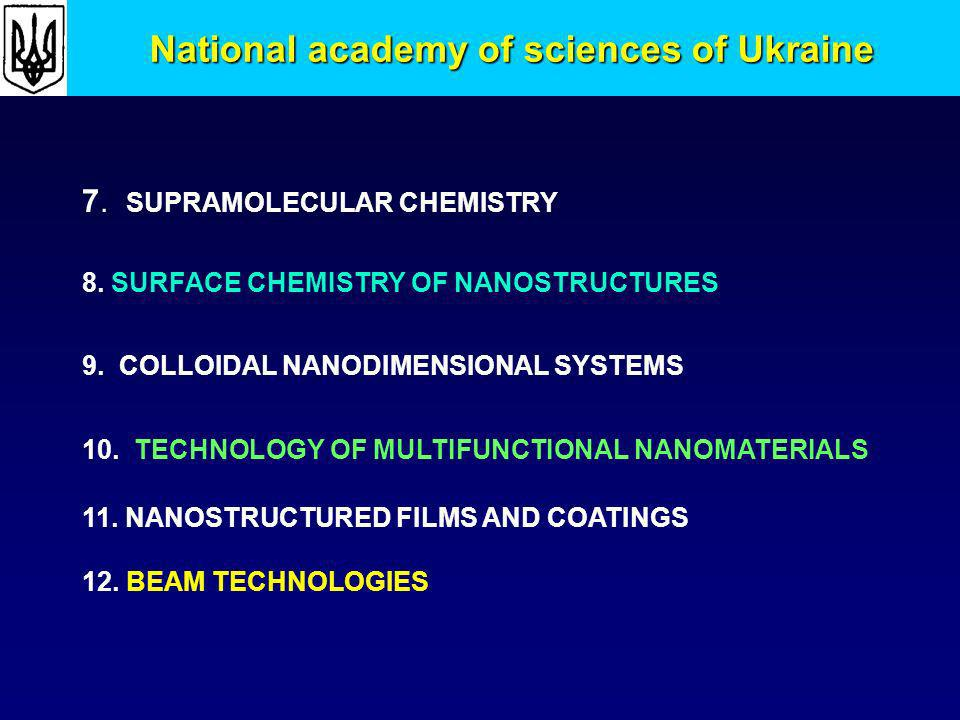 7. SUPRAMOLECULAR CHEMISTRY 8. SURFACE CHEMISTRY OF NANOSTRUCTURES 9.