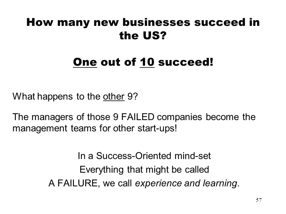 57 How many new businesses succeed in the US? One out of 10 succeed! What happens to the other 9? The managers of those 9 FAILED companies become the