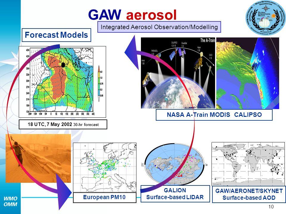 10 18 UTC, 7 May 2002 30-hr forecast Forecast Models GALION Surface-based LIDAR NASA A-Train MODIS CALIPSO GAW/AERONET/SKYNET Surface-based AOD Integrated Aerosol Observation/Modelling European PM10 GAW aerosol