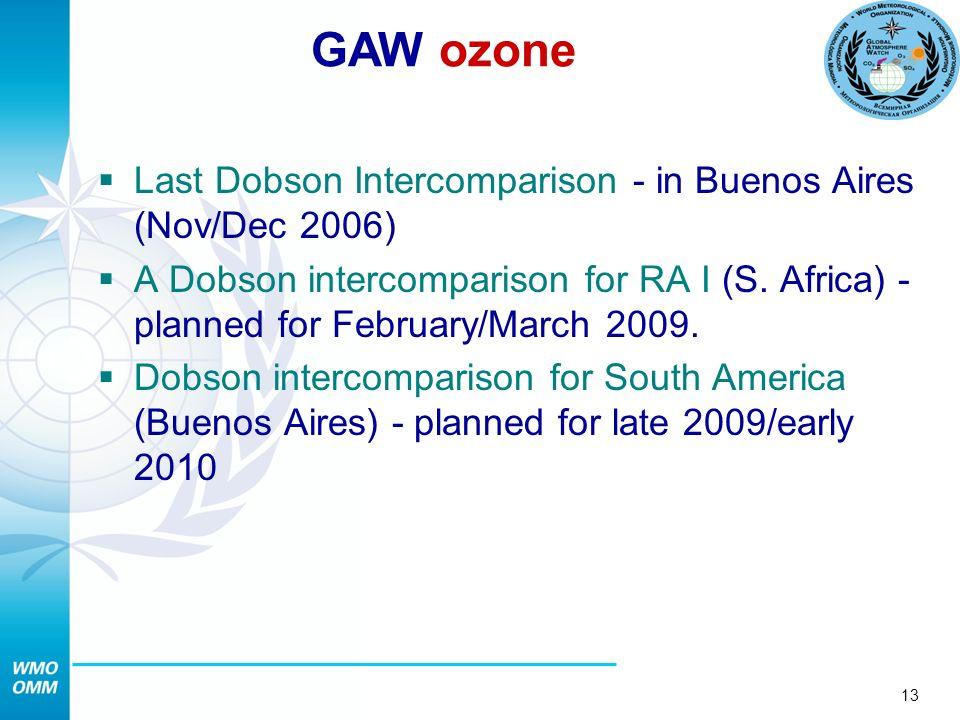 13 Last Dobson Intercomparison - in Buenos Aires (Nov/Dec 2006) A Dobson intercomparison for RA I (S.