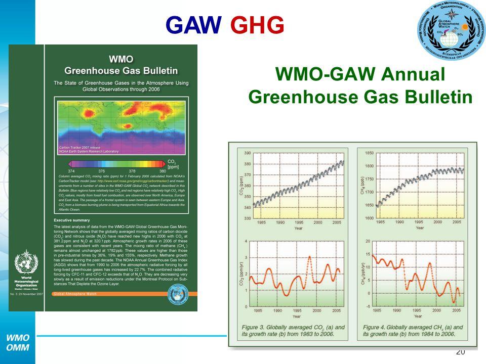 20 WMO-GAW Annual Greenhouse Gas Bulletin GAW GHG