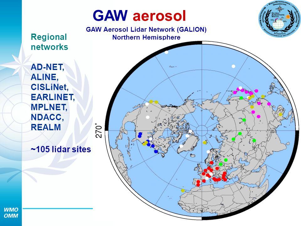 5 GAW Aerosol Lidar Network (GALION) Northern Hemisphere Regional networks AD-NET, ALINE, CISLiNet, EARLINET, MPLNET, NDACC, REALM ~105 lidar sites GAW aerosol