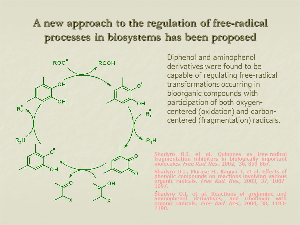 A new approach to the regulation of free-radical processes in biosystems has been proposed Diphenol and aminophenol derivatives were found to be capab