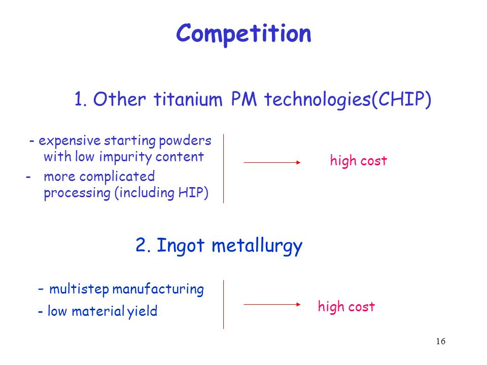 16 Competition - expensive starting powders with low impurity content -more complicated processing (including HIP) high cost 1. Other titanium PM tech
