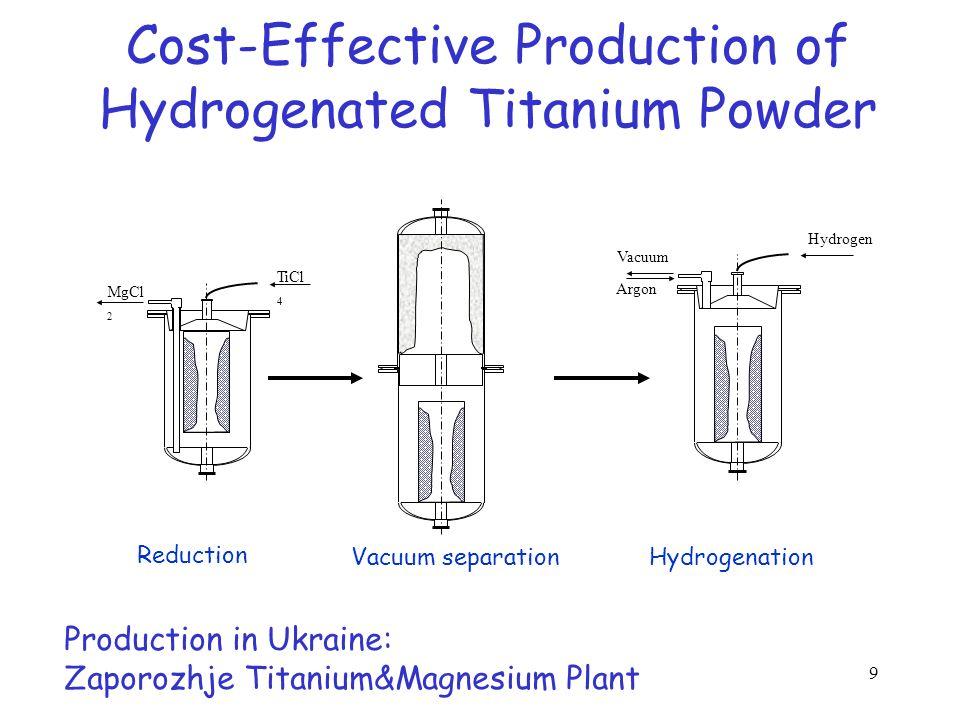 9 Cost-Effective Production of Hydrogenated Titanium Powder MgCl 2 TiCl 4 Reduction Vacuum separation Hydrogenation Vacuum Hydrogen Argon Production in Ukraine: Zaporozhje Titanium&Magnesium Plant