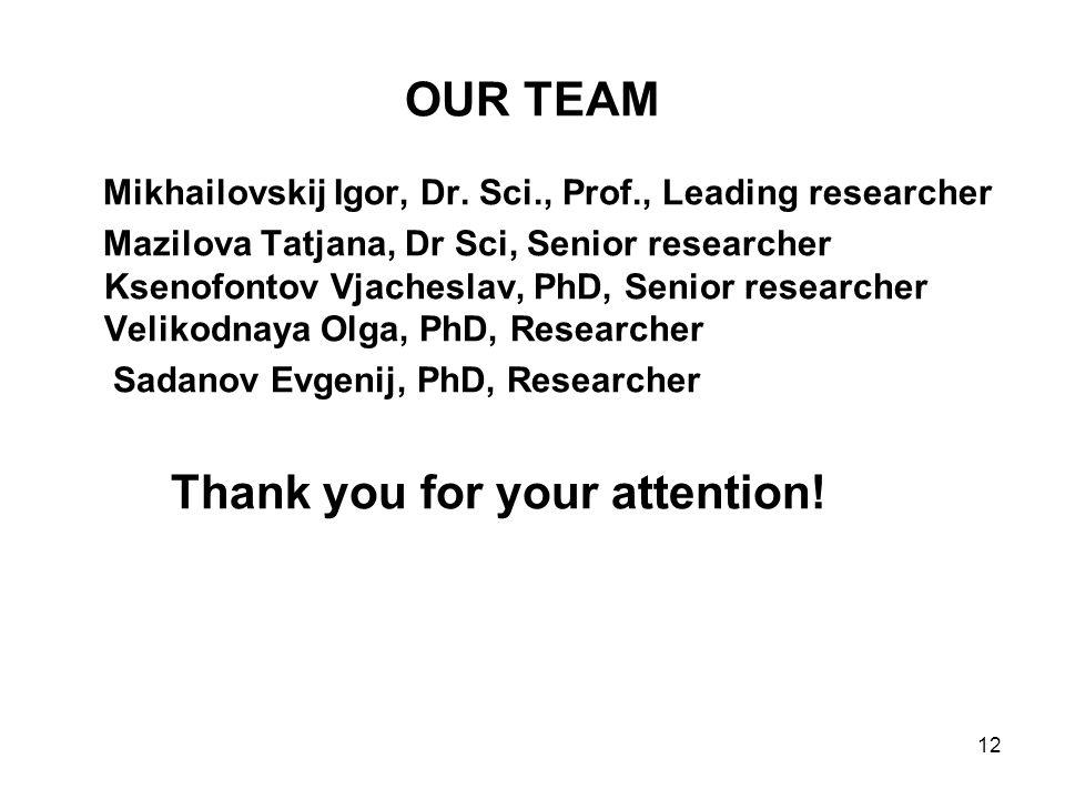 12 OUR TEAM Mikhailovskij Igor, Dr. Sci., Prof., Leading researcher Mazilova Tatjana, Dr Sci, Senior researcher Ksenofontov Vjacheslav, PhD, Senior re