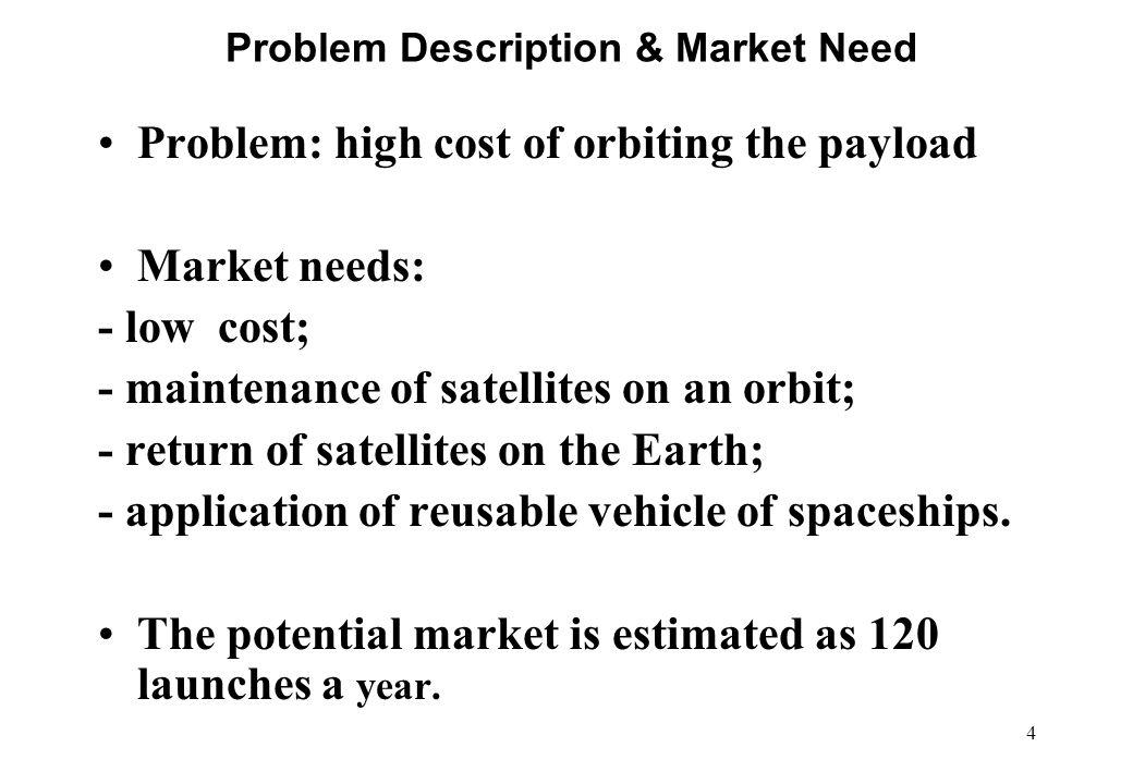 15 Opportunities 1.Project realization term (dead line) - 10 years 2.