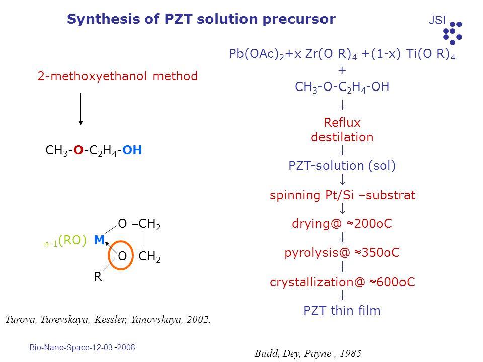 JSI Bio-Nano-Space-12-03 - 2008 2-methoxyethanol method Pb(OAc) 2 +x Zr(O R) 4 +(1-x) Ti(O R) 4 + CH 3 -O-C 2 H 4 -OH Reflux destilation PZT-solution