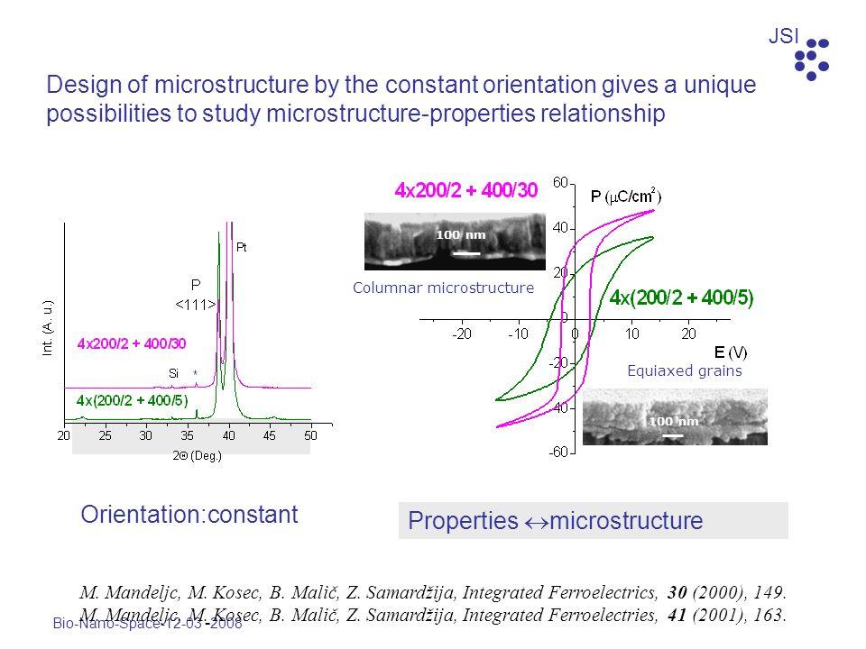 JSI Bio-Nano-Space-12-03 - 2008 Properties microstructure 100 nm Columnar microstructure Equiaxed grains M. Mandeljc, M. Kosec, B. Malič, Z. Samardžij