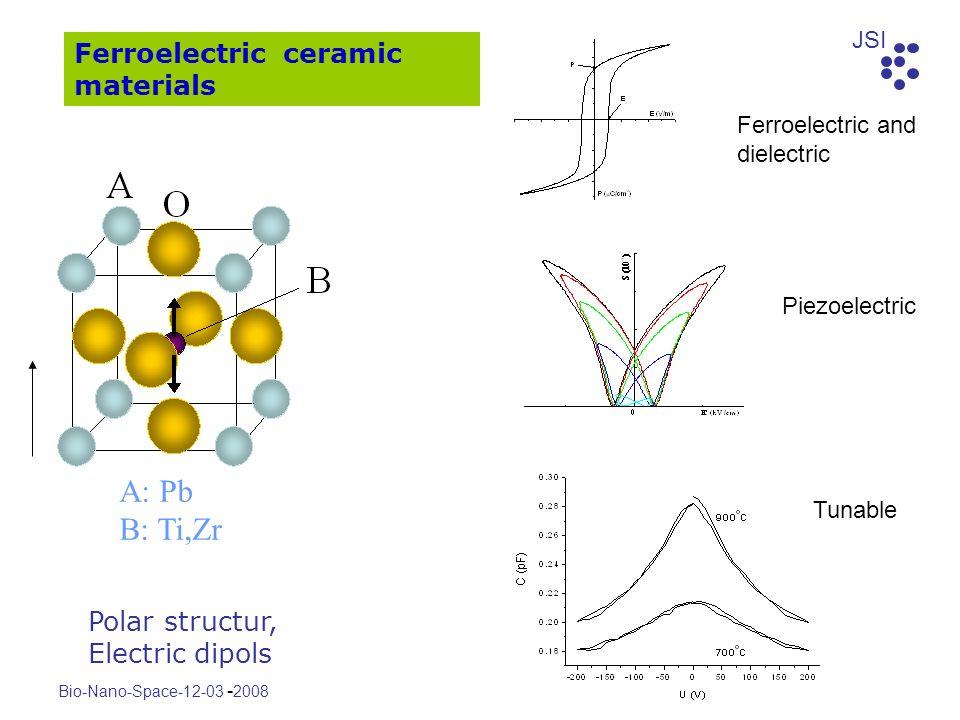 JSI Bio-Nano-Space-12-03 - 2008 A: Pb B: Ti,Zr Polar structur, Electric dipols Ferroelectric ceramic materials Ferroelectric and dielectric Piezoelect