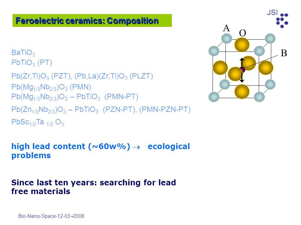 JSI Bio-Nano-Space-12-03 - 2008 BaTiO 3 PbTiO 3 (PT) Pb(Zr,Ti)O 3 (PZT), (Pb,La)(Zr,Ti)O 3 (PLZT) Pb(Mg 1/3 Nb 2/3 )O 3 (PMN) Pb(Mg 1/3 Nb 2/3 )O 3 –