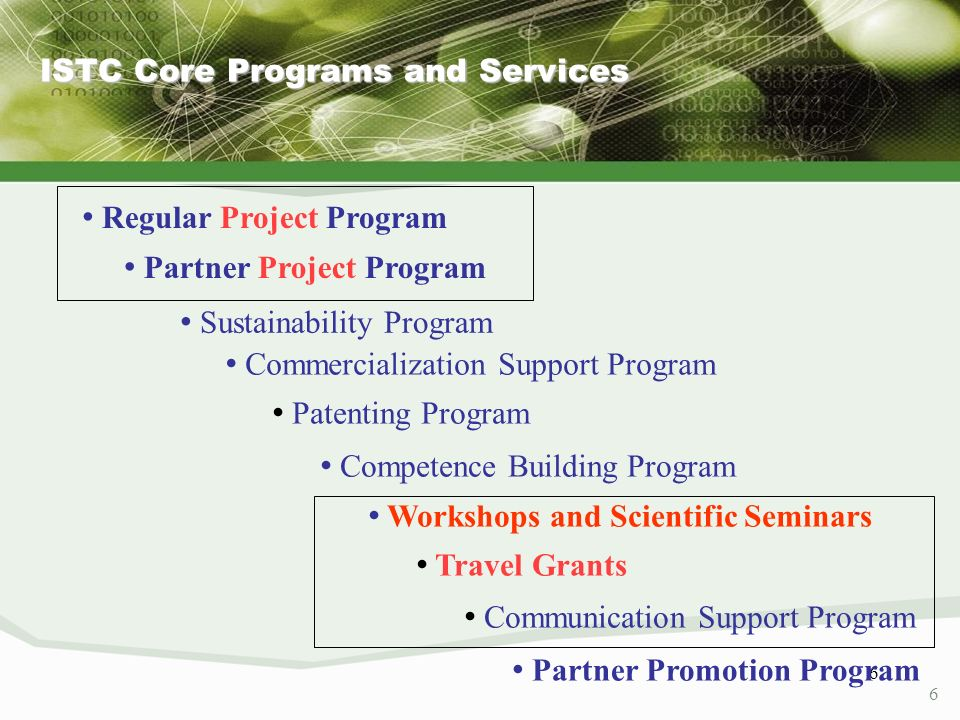 6 6 ISTC Core Programs and Services Regular Project Program Partner Project Program Commercialization Support Program Patenting Program Competence Bui