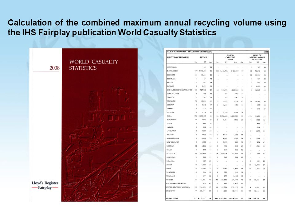 18 Calculation of the combined maximum annual recycling volume using the IHS Fairplay publication World Casualty Statistics