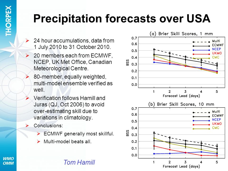 Precipitation forecasts over USA 24 hour accumulations, data from 1 July 2010 to 31 October 2010. 20 members each from ECMWF, NCEP, UK Met Office, Can