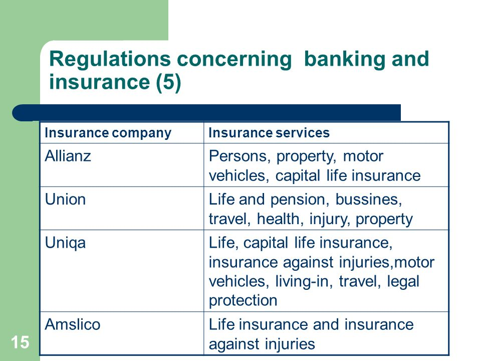 15 Regulations concerning banking and insurance (5) Insurance companyInsurance services AllianzPersons, property, motor vehicles, capital life insurance UnionLife and pension, bussines, travel, health, injury, property UniqaLife, capital life insurance, insurance against injuries,motor vehicles, living-in, travel, legal protection AmslicoLife insurance and insurance against injuries