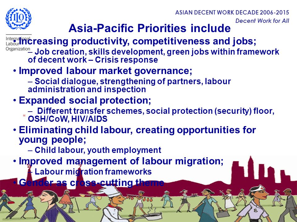 ASIAN DECENT WORK DECADE 2006-2015 Decent Work for All Asia-Pacific Priorities include Increasing productivity, competitiveness and jobs; – Job creati