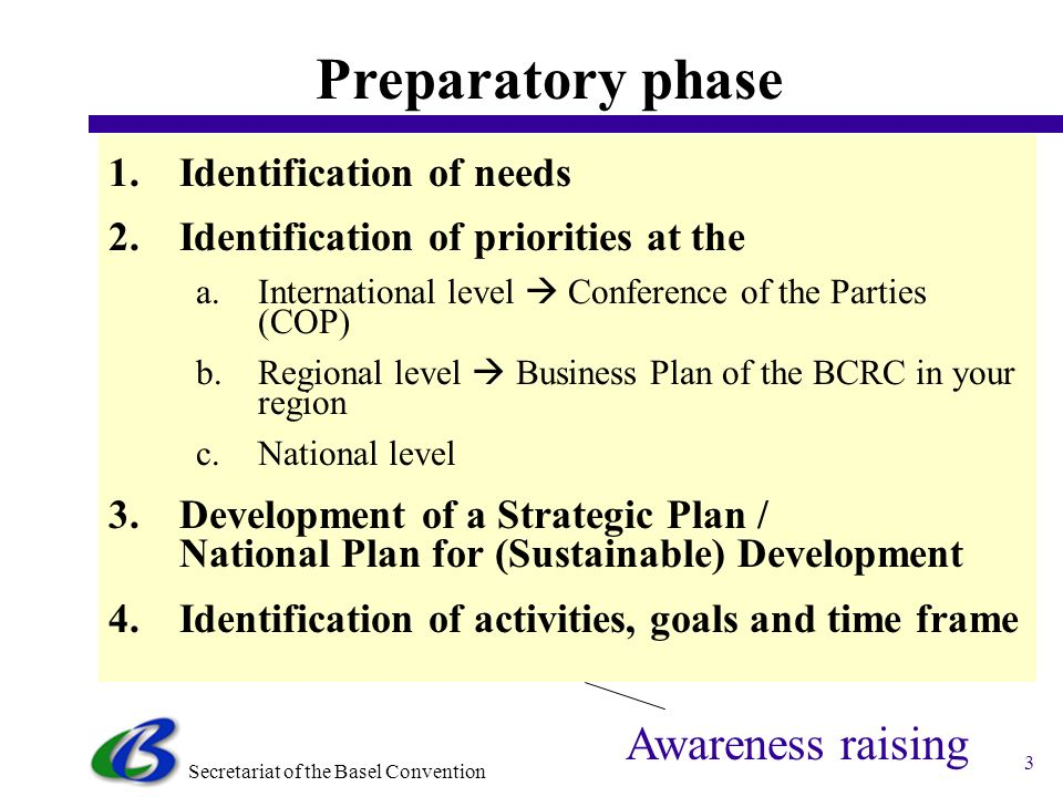 Secretariat of the Basel Convention 3 Preparatory phase 1.Identification of needs 2.Identification of priorities at the a.International level Conference of the Parties (COP) b.Regional level Business Plan of the BCRC in your region c.National level 3.Development of a Strategic Plan / National Plan for (Sustainable) Development 4.Identification of activities, goals and time frame Awareness raising