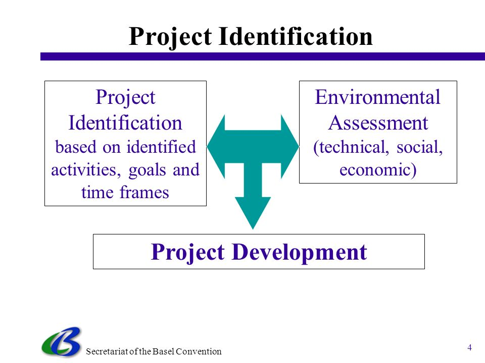 Secretariat of the Basel Convention 4 Project Identification Project Identification based on identified activities, goals and time frames Environmental Assessment (technical, social, economic) Project Development