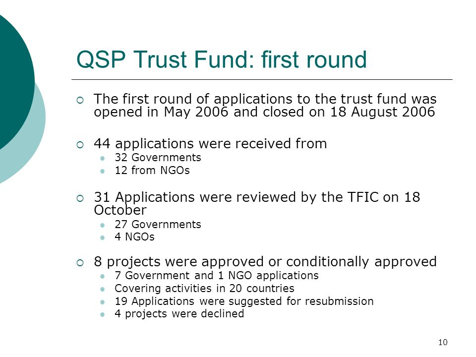 10 QSP Trust Fund: first round The first round of applications to the trust fund was opened in May 2006 and closed on 18 August 2006 44 applications were received from 32 Governments 12 from NGOs 31 Applications were reviewed by the TFIC on 18 October 27 Governments 4 NGOs 8 projects were approved or conditionally approved 7 Government and 1 NGO applications Covering activities in 20 countries 19 Applications were suggested for resubmission 4 projects were declined