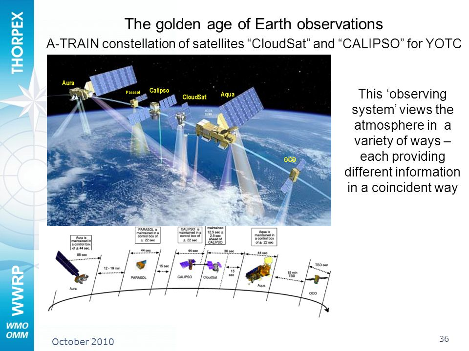 WWRP This observing system views the atmosphere in a variety of ways – each providing different information in a coincident way The golden age of Earth observations A-TRAIN constellation of satellites CloudSat and CALIPSO for YOTC 36 October 2010