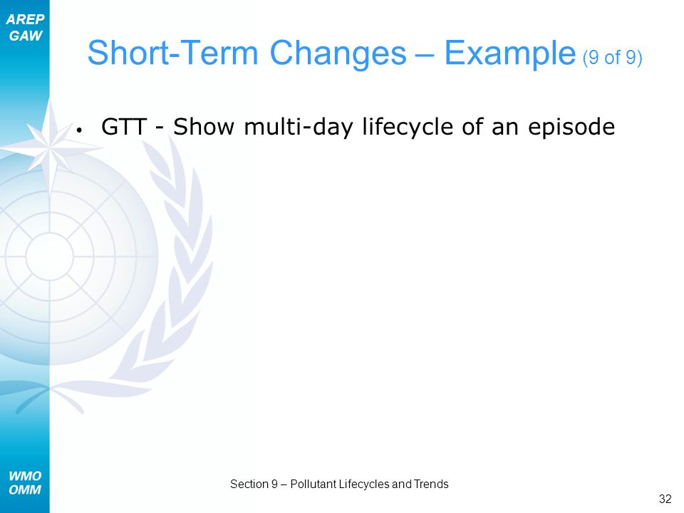 AREP GAW Section 9 – Pollutant Lifecycles and Trends 32 Short-Term Changes – Example (9 of 9) GTT - Show multi-day lifecycle of an episode